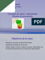 4.- Historia Natural Enf y Niveles Prevencion