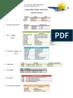 A. puntos que evaluar.docx