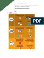 Competencias Digitales**tomado de otros autores
