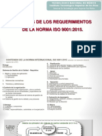 Esquema de Las Normas - 9001,2015