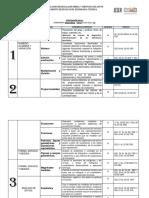Dosificación Anual - 1A