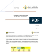Comparativa Retribuciones GC PN