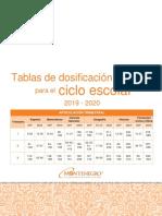 DAM 4º 2019 Dosificacion Semanal