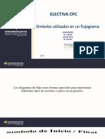 SÍMBOLOS FLUJOGRAMA.pptx