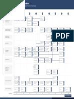 Plan Estudios Administracion de Empresas