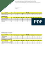 Registros de Datos de Planta Seda Optimizado