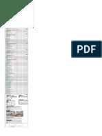 Rpd 01-Construccion de Obras Civiles en Um Raura (8 Proyectos)