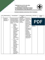 -8-5-3-EP1-Rencana-Program-Keamanan-Lingkungan-Fisik-Puskesmas