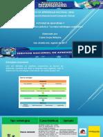 Evidencia 3 Ejercico Practico La Mejor Estrategia Corporativa