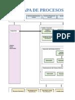 Gestión por procesos CIP