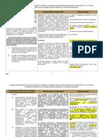 Análisis Reforma Educativa_Decreto 190515.pdf