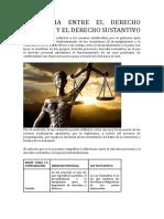 Diferencia Entre Derecho Procesal y Sustantivo