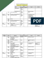 Jadwal Survey RDTR Kabupaten Gresik