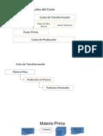 Diagramas contabilidad