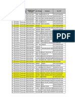 Data Whitelist Pete Tgl 7 Agus 2019