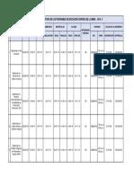 Diplomados Fac Ciencias Economicas 2019-2