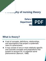 Philosophy of nursing theory
