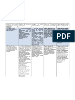 Tabela_matriz tarefa 1