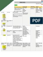 8 - Anti-Inflamatórios, Analgésicos e Antipiréticos