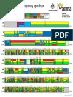 Spectrum Chart 2017 PDF