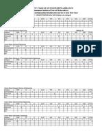 Vacancy Position PDF