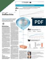 Enfrentando El Fantasma de La Inflación