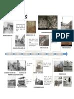ANEXO_07 - Historia de Huacho