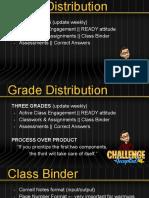 0.5 Class Procedures & Grading (9.3.18)