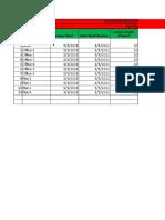 Area 12 Appraisal Calculations