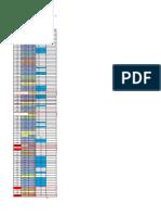 COMPARATIF DIAMETRE PIEU NDC B & C.PDF