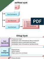 Klasifikasi syok.pptx