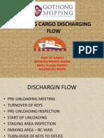 Rolling Cargo Discharging Flow