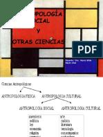 ANTROPOLOGIA SOCIAL TEMA 2 (1).ppt
