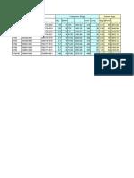 IDF DCNF DCD IMB 24 26 28 32 34 36 WEBER Adjustable Idle Fuel Jet NEW!