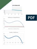 Anova Regression Prediction