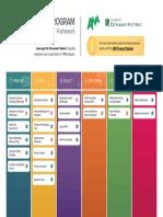 ANA CRM Program Framework