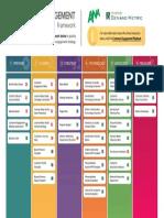 ANA Customer Engagement Plan Framework