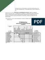 PSI AO1 Bar Marketing Servicios