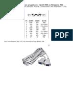 Fixação Do Cabo RS 232 Para Programação Hipath 3000 Ou Panasonic TDA
