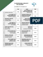 Uganda Open Pro-Am 2019 Draw