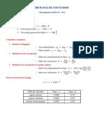 Formulario de Perfo II