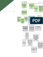 ÁRBOL DE PROBLEMAS .pdf