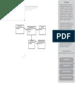 Diagrama Entidad-relación (Ferretería)
