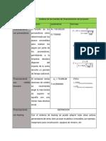 Análisis de Las Fuentes de Financiamiento Del Proyecto