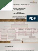 Planeacion de Procesos de Sistematización