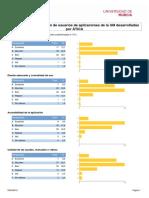 Encuesta Aplicaciones UM Desarrolladas ATICA2012