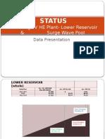 Status LP & SWP.pptx