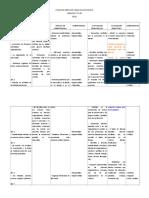 Plan de Area de Ciencias Sociales 2012