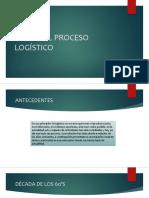 Fases Del Proceso Logístico Jairo