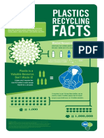 PLASTICS RECYCLE